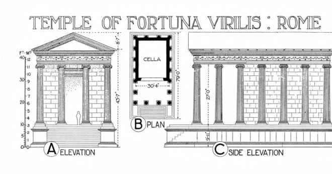 1921 Plans of the Temple of Fortuna Virilis (now correctly identified as Portunus), Rome.